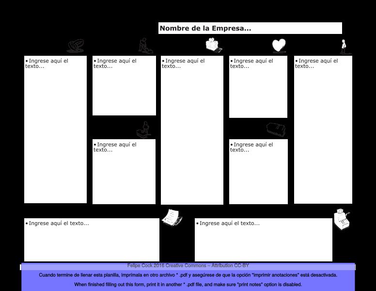 Utiliza Canvas como modelo de Plan de Negocios