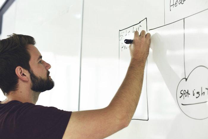 La importancia de emprender con un buen modelo de plan de negocios